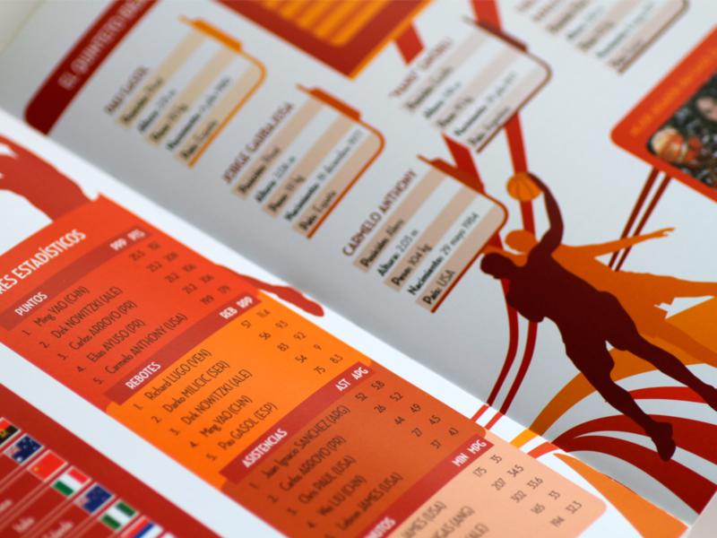 Comic Big in Japan Federacion Española Baloncesto-8. Diseño gráfico, A. Alejandro Lopez Martinez