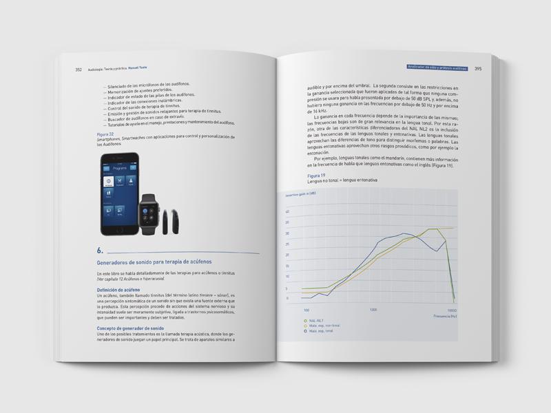 Audiologia: Teoría y Práctica 06. Doble página. Diseño gráfico Alejandro Lopez