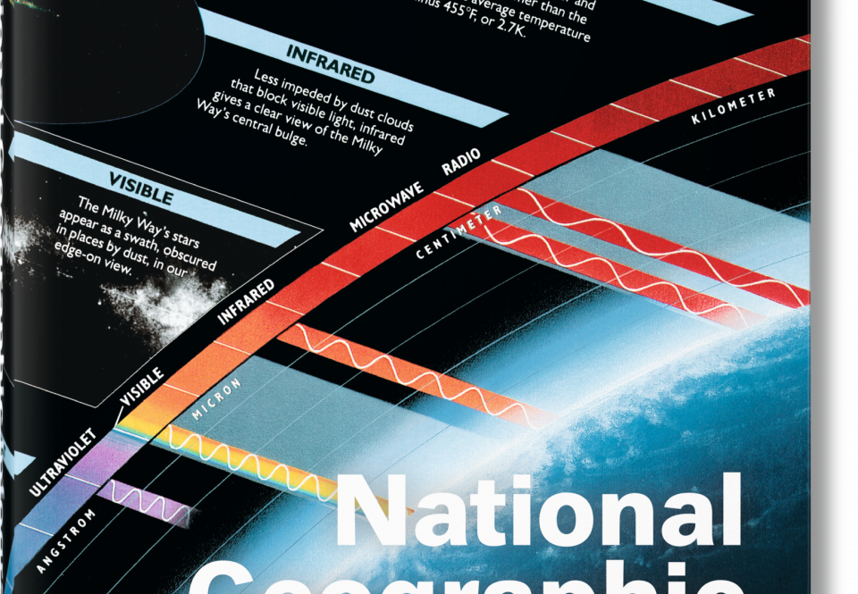 Infografías National Geographic